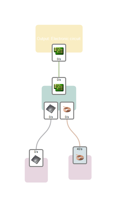 Foreman Production Flowchart5.png