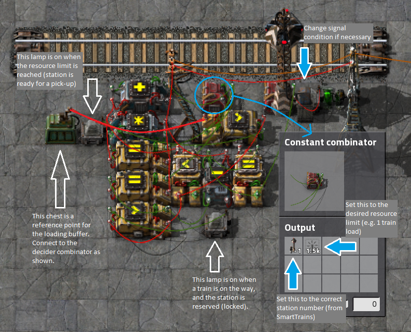 smart-outpost-annotated.png