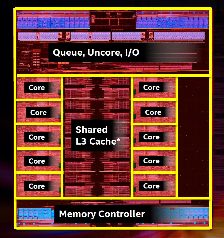 Intel-Broadwell-E-Die-Chipshot.png