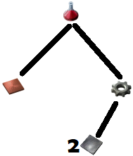 Science Pack 1 Crafting Tree.png